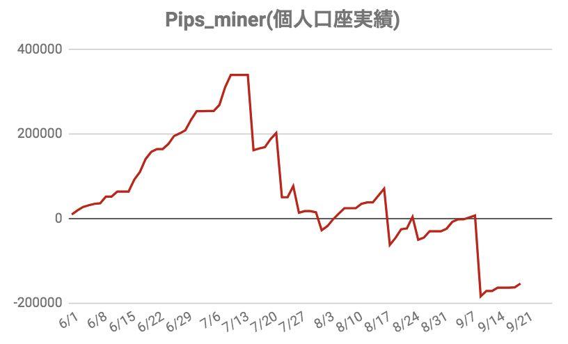 Pips_miner_EA