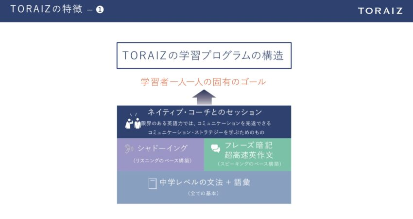 TORIAZ
